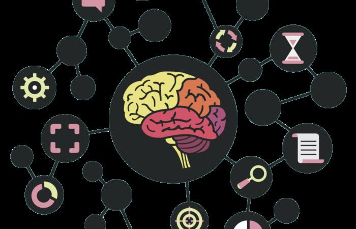 Le MindMapping peut-il t'aider?